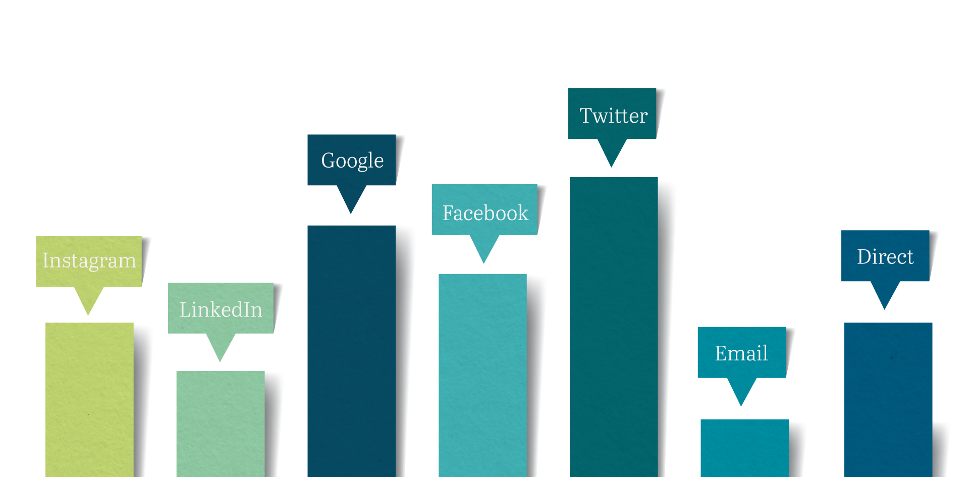 Digital marketing analytics chart